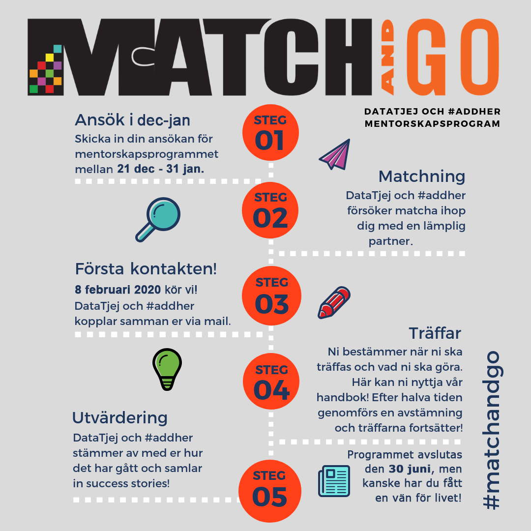 Match and Go_6_Steg_1-5.png